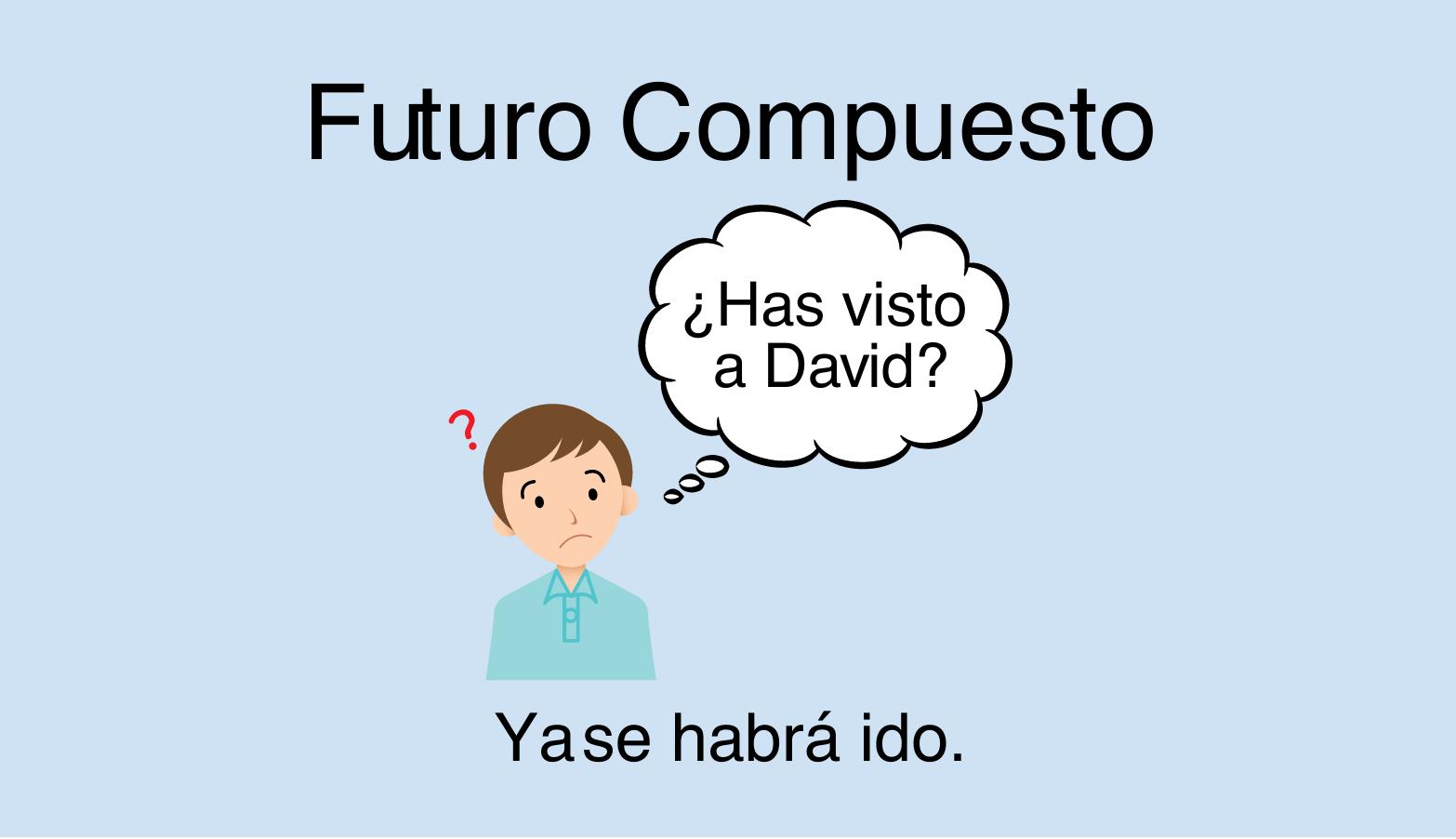 Futur II im Spanischen (futuro compuesto)