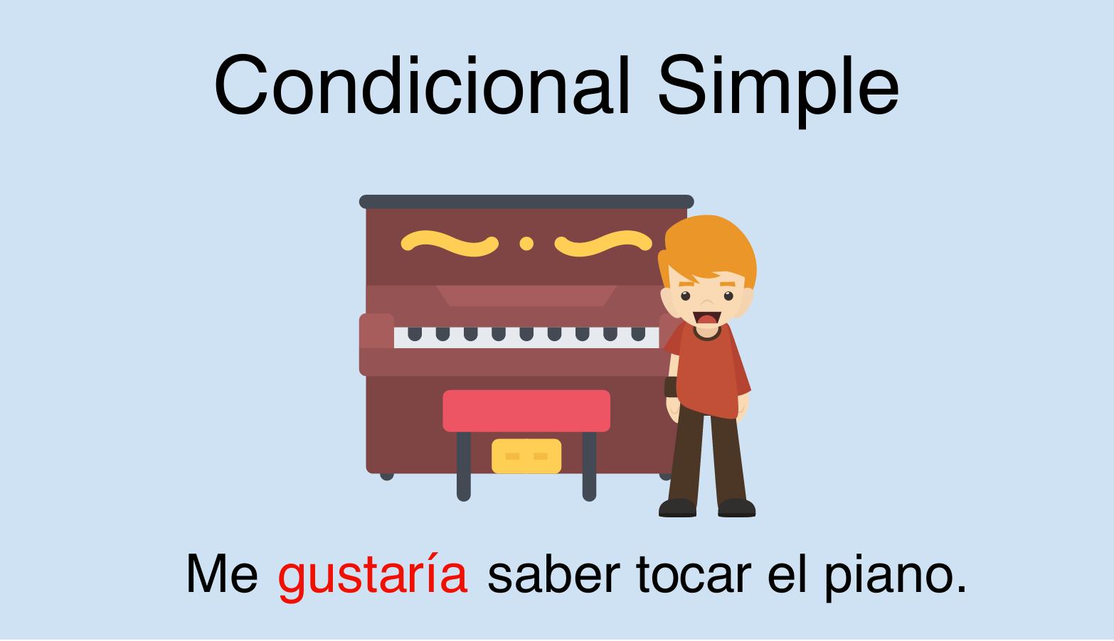 Konditional I im Spanischen (condicional simple)
