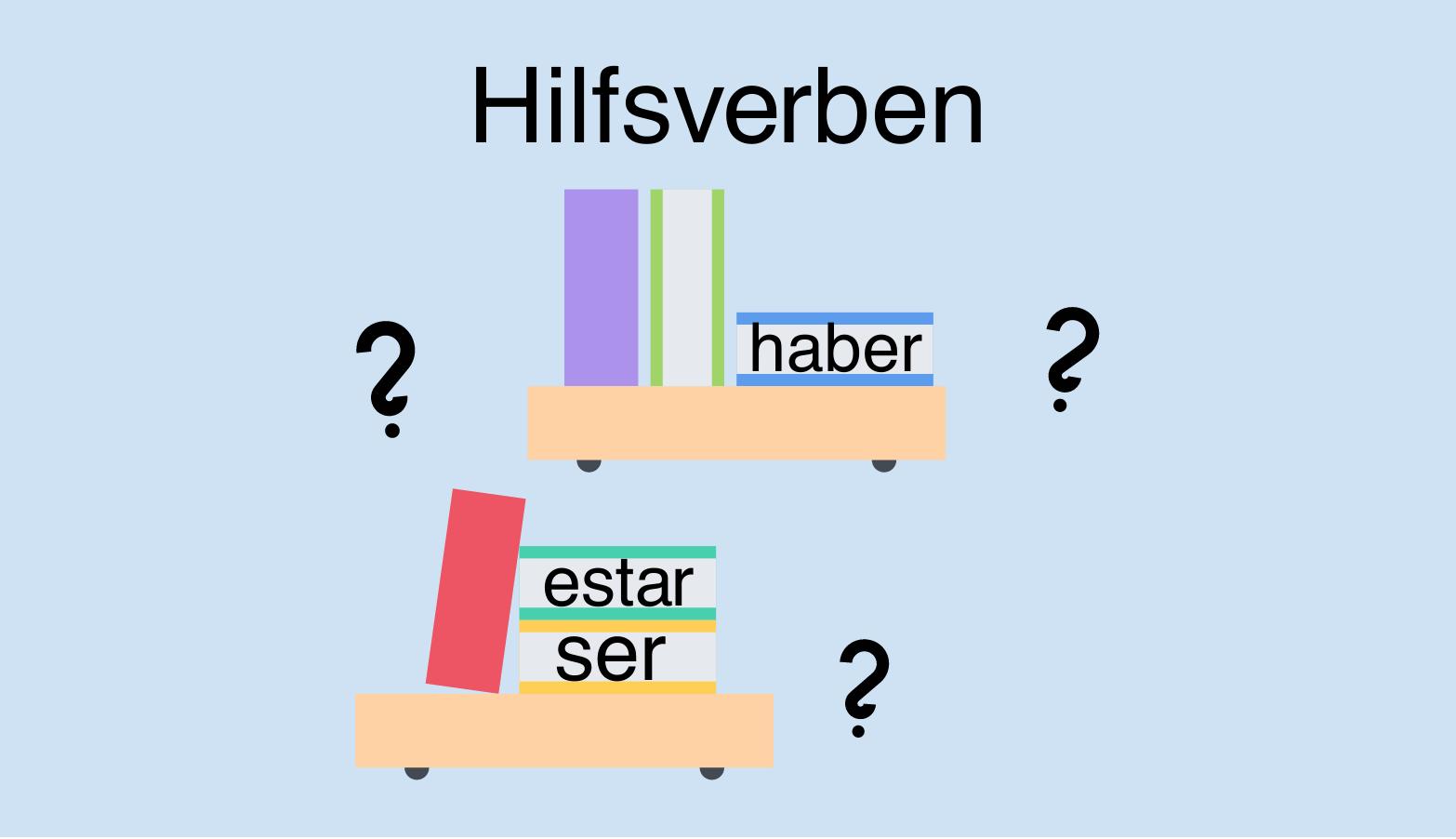 Hilfsverben im Spanischen (haber, ser, estar)