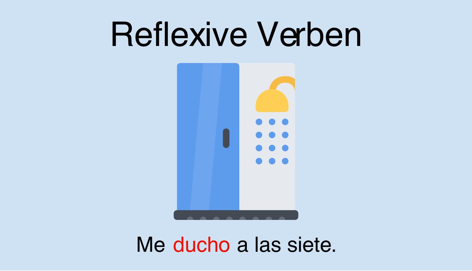 Reflexive Verben im Spanischen