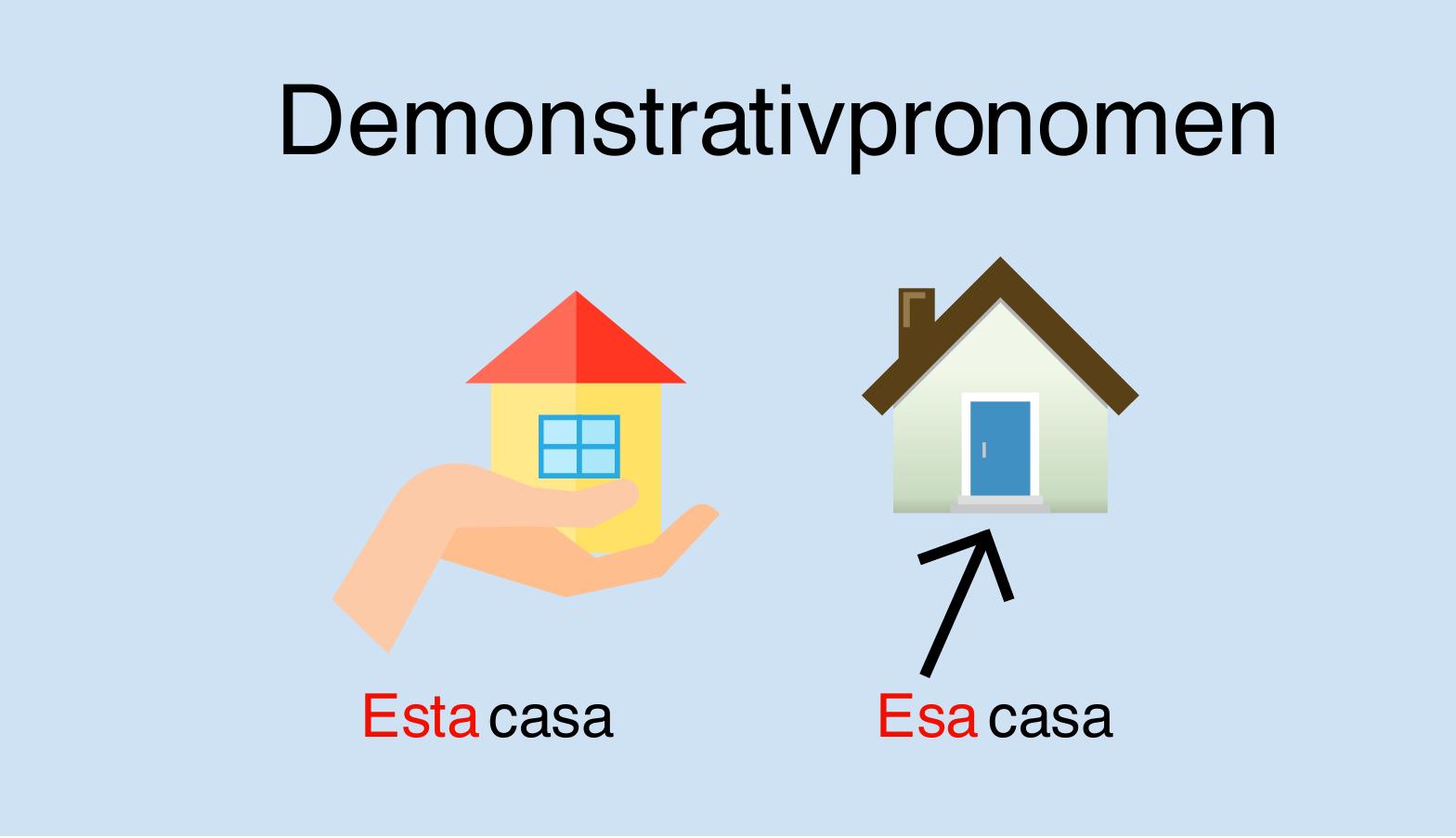 Spanische Demonstrativpronomen (este, ese, aquel)