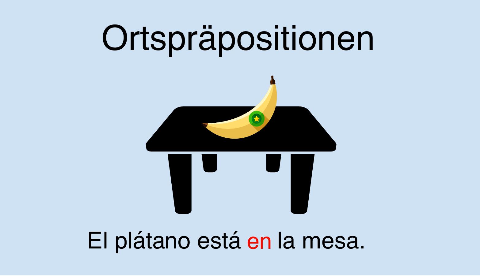 Spanische Ortspräpositionen