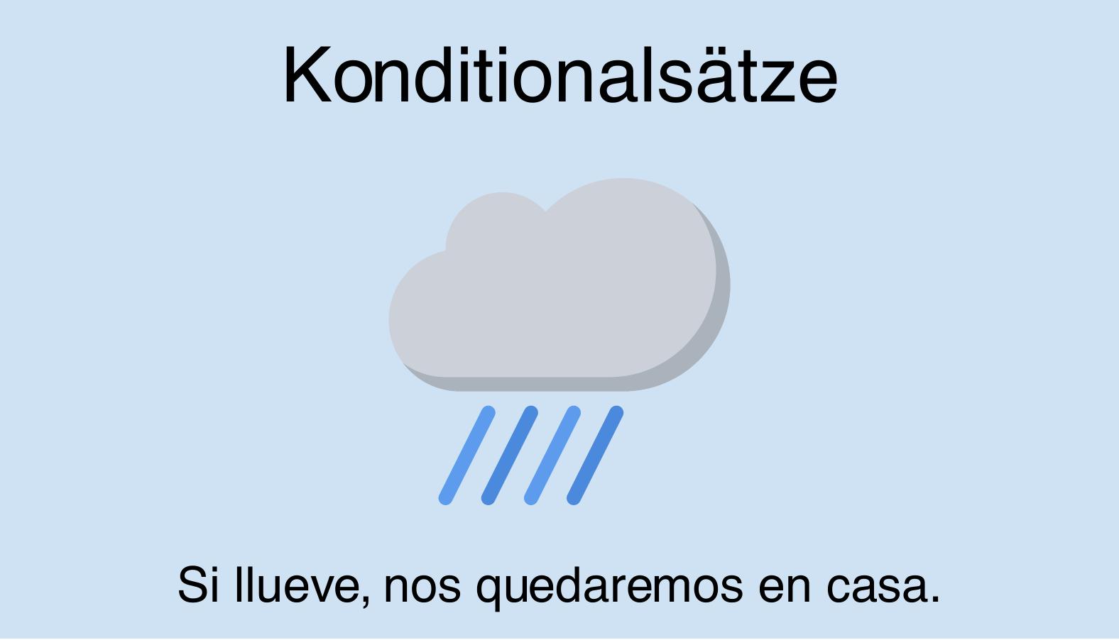 Konditionalsätze im Spanischen (si-Sätze)