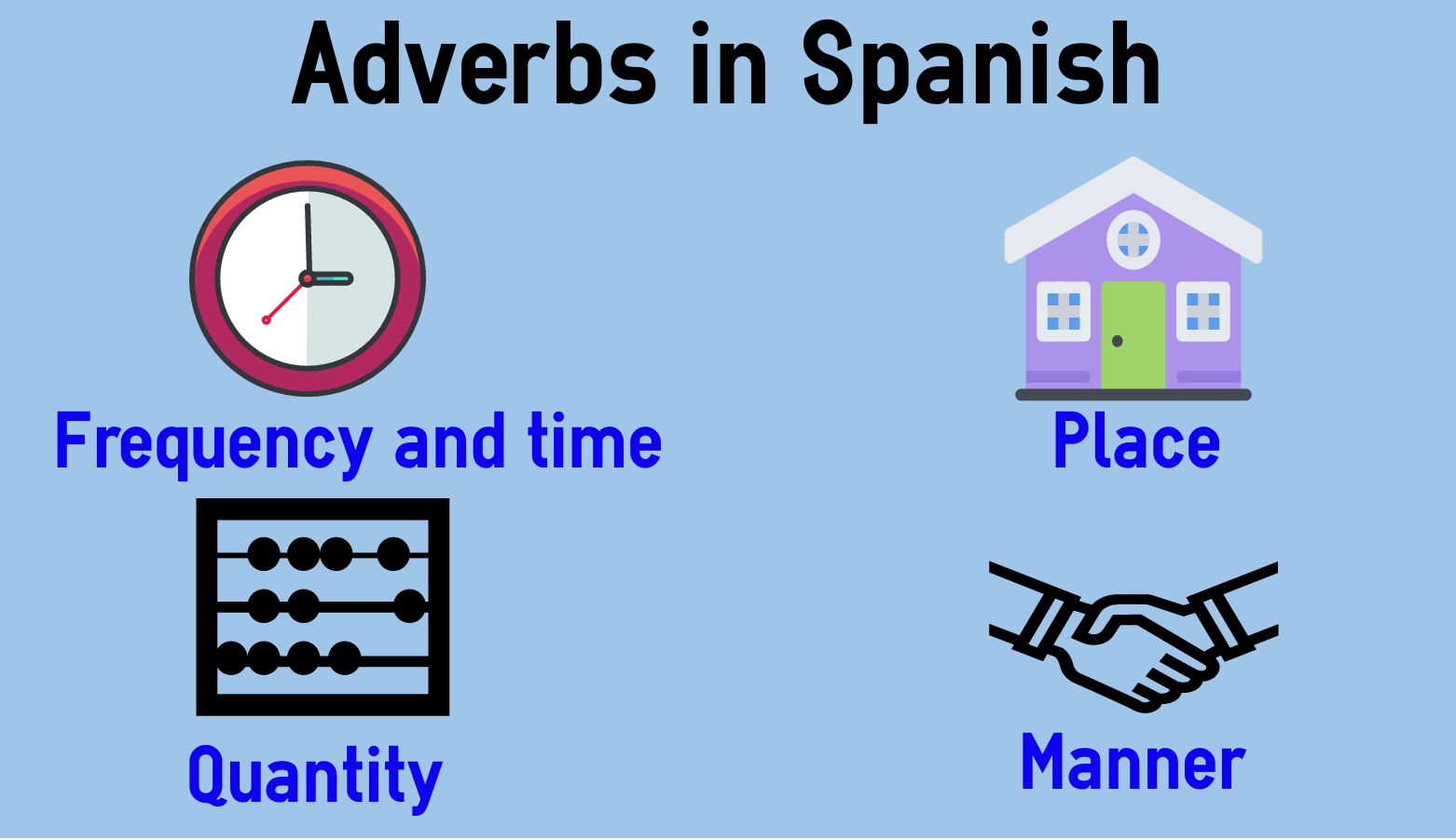 Adverbs In Spanishg