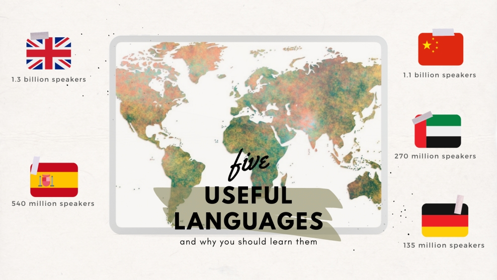 5 useful languages to learn