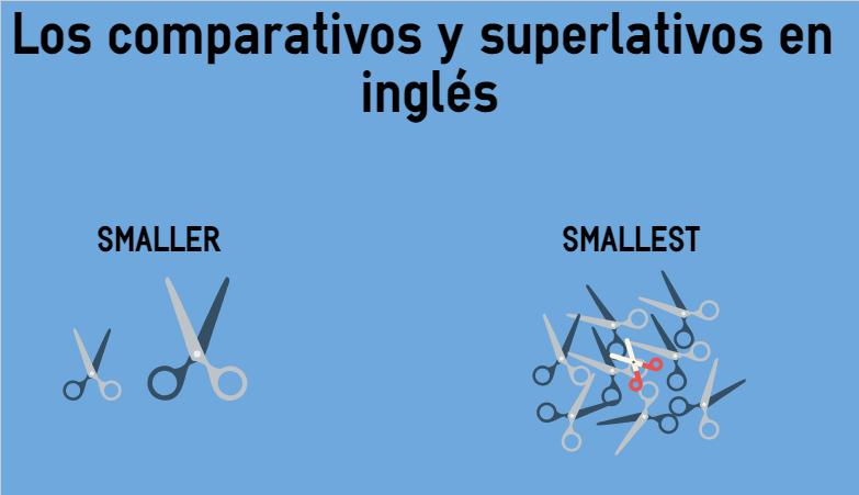 Los Comparativos Y Superlativos En Inglés Colanguage