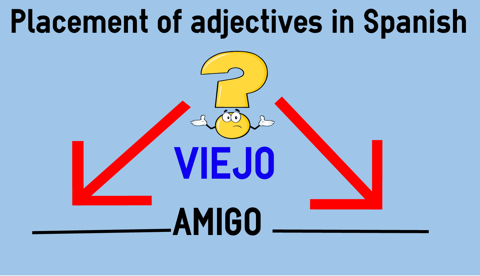 Placement Of Adjectives In Spanish Exercise