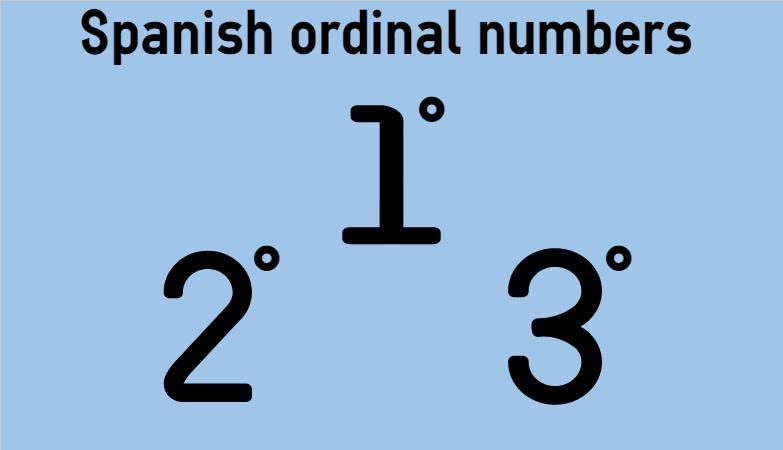 Spanish ordinal numbers spanish ordinal numbersg ibookread Download