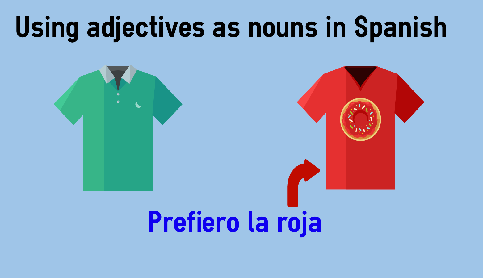 Using Adjectives As Nouns In Spanish Exercise