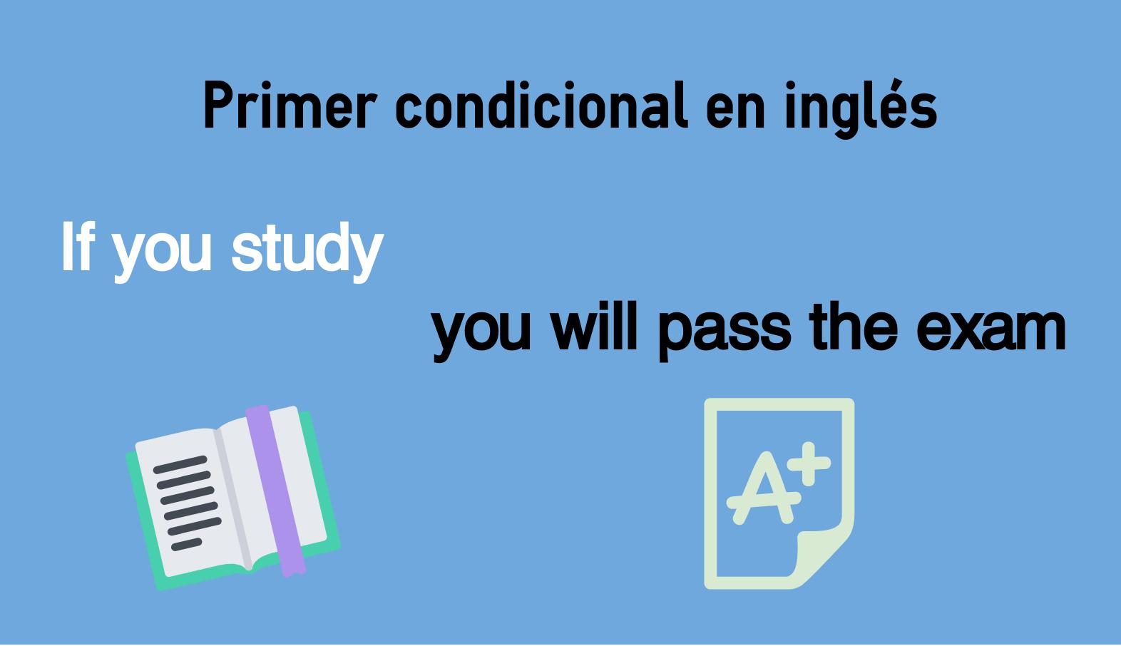 Primer Condicional En Inglés First Conditional Colanguage