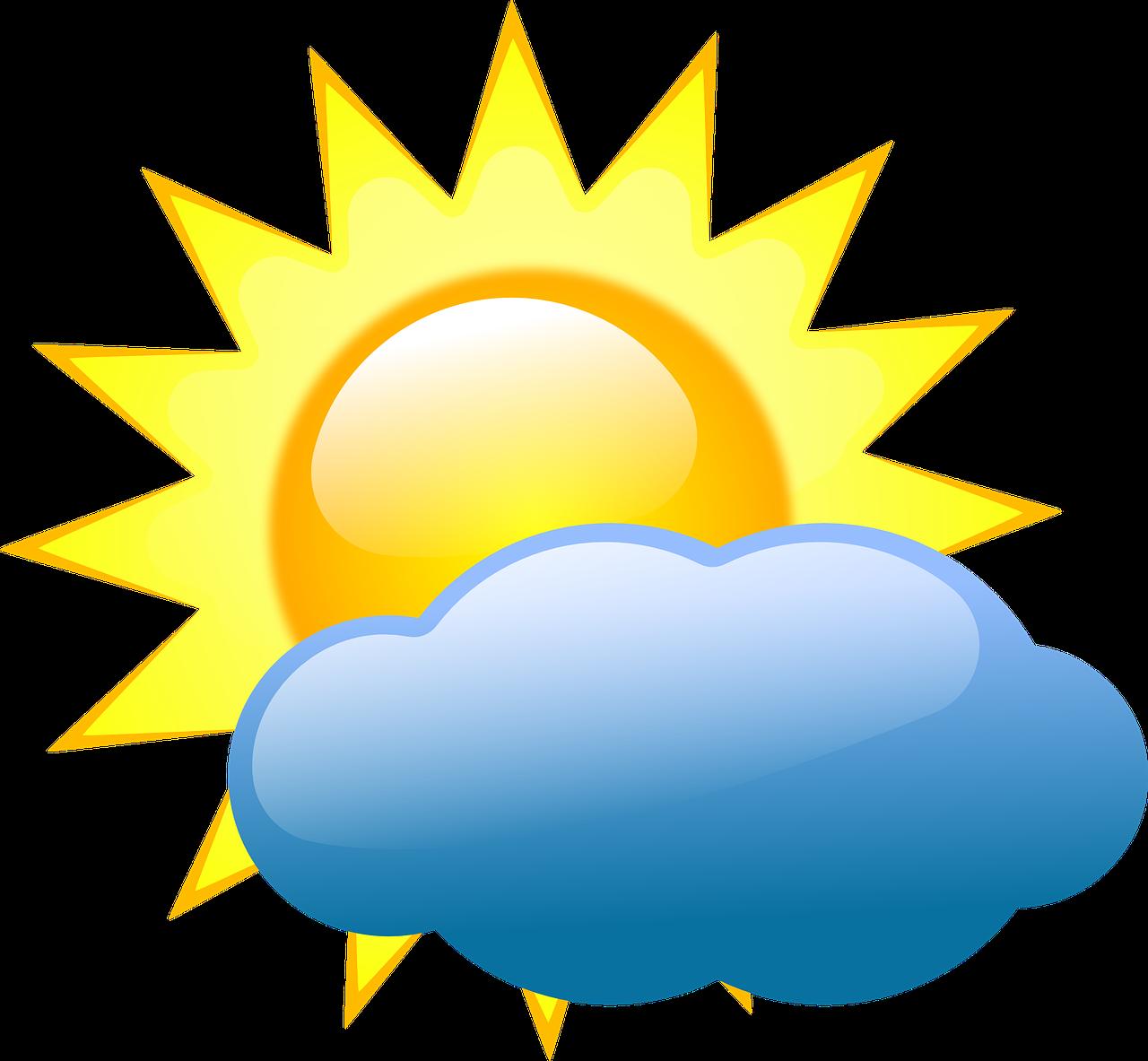 El Clima En Inglés Colanguage