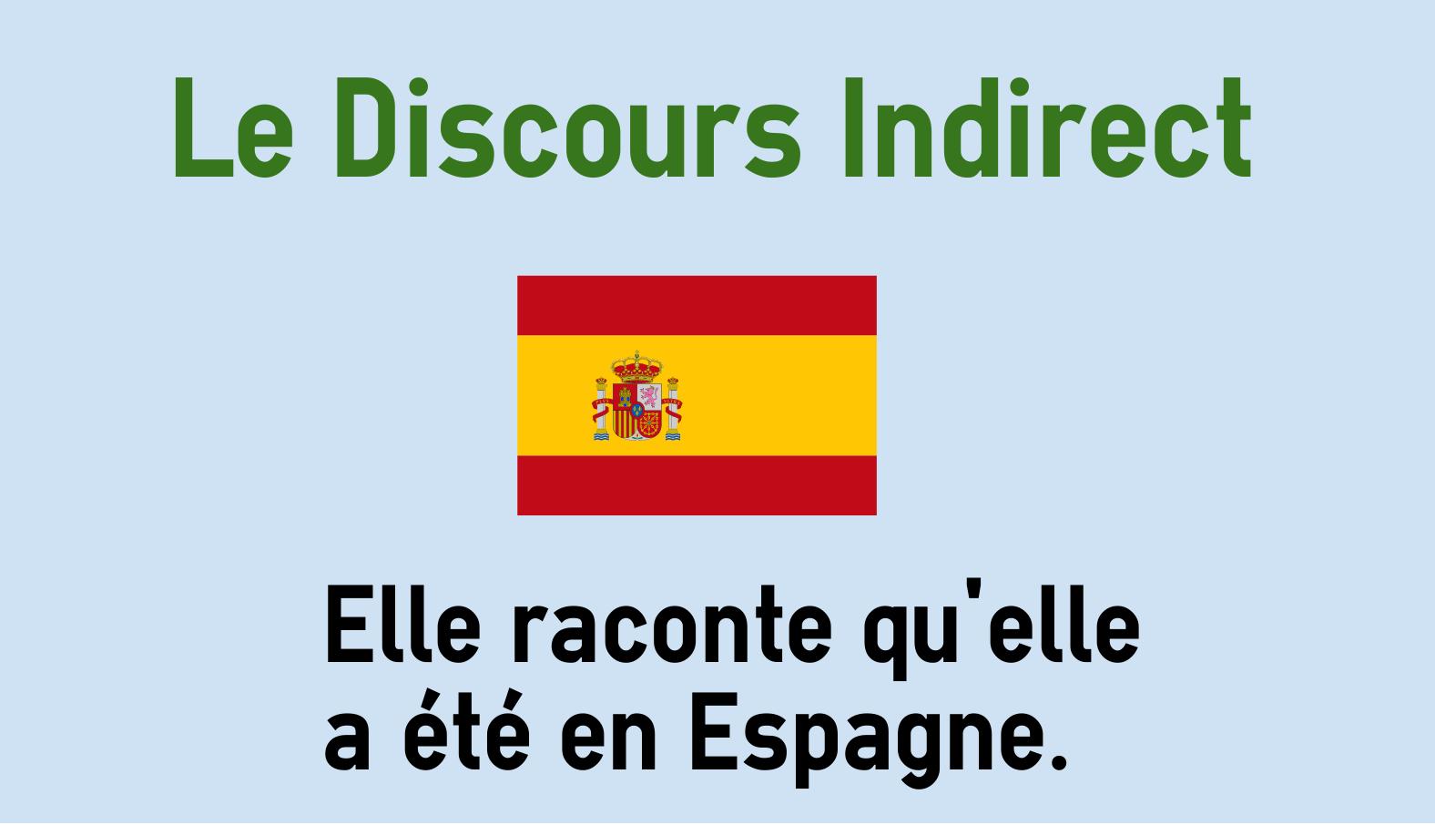 Indirekte Rede im Französischen