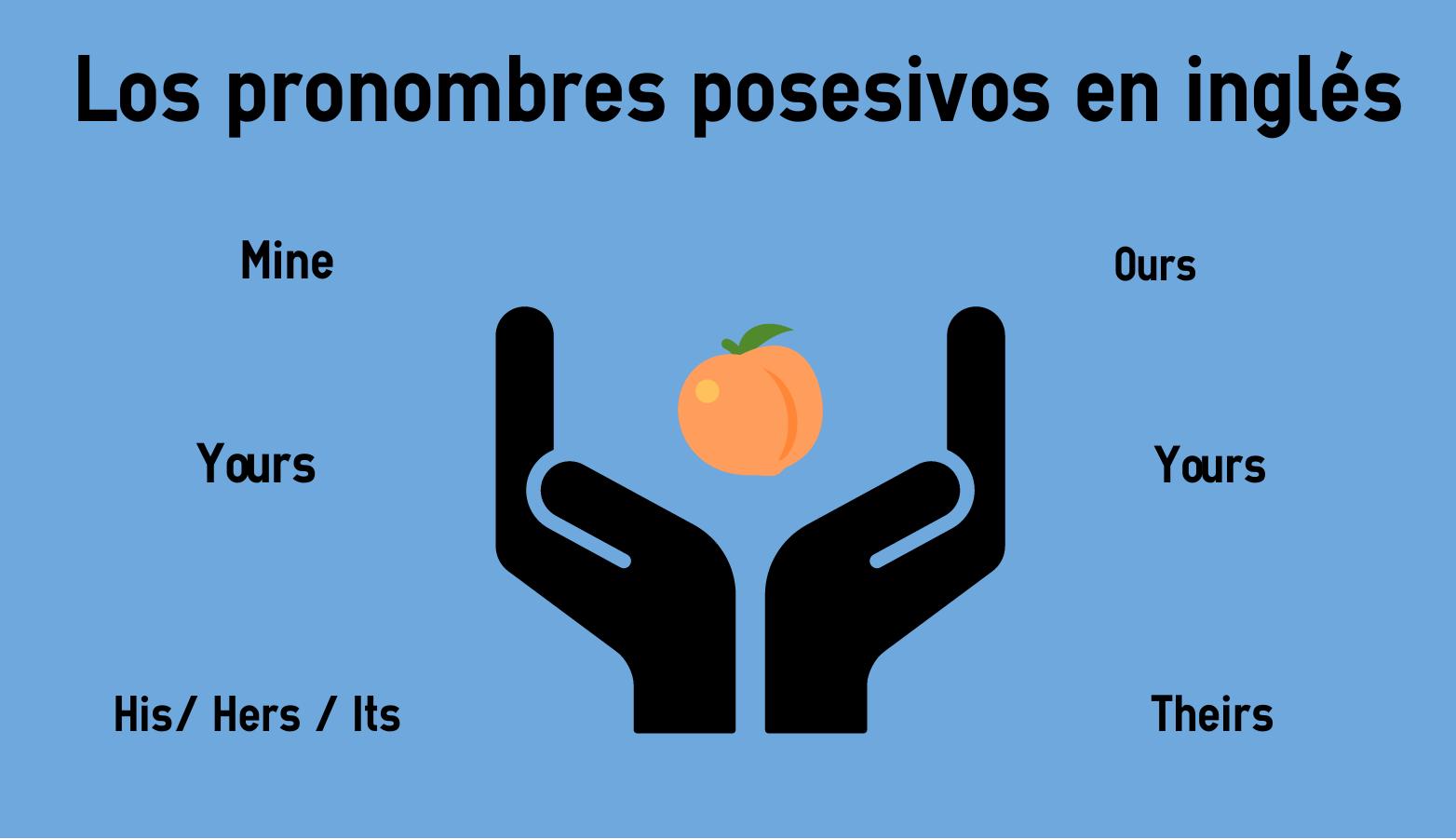 Los Pronombres Posesivos En Inglés Colanguage