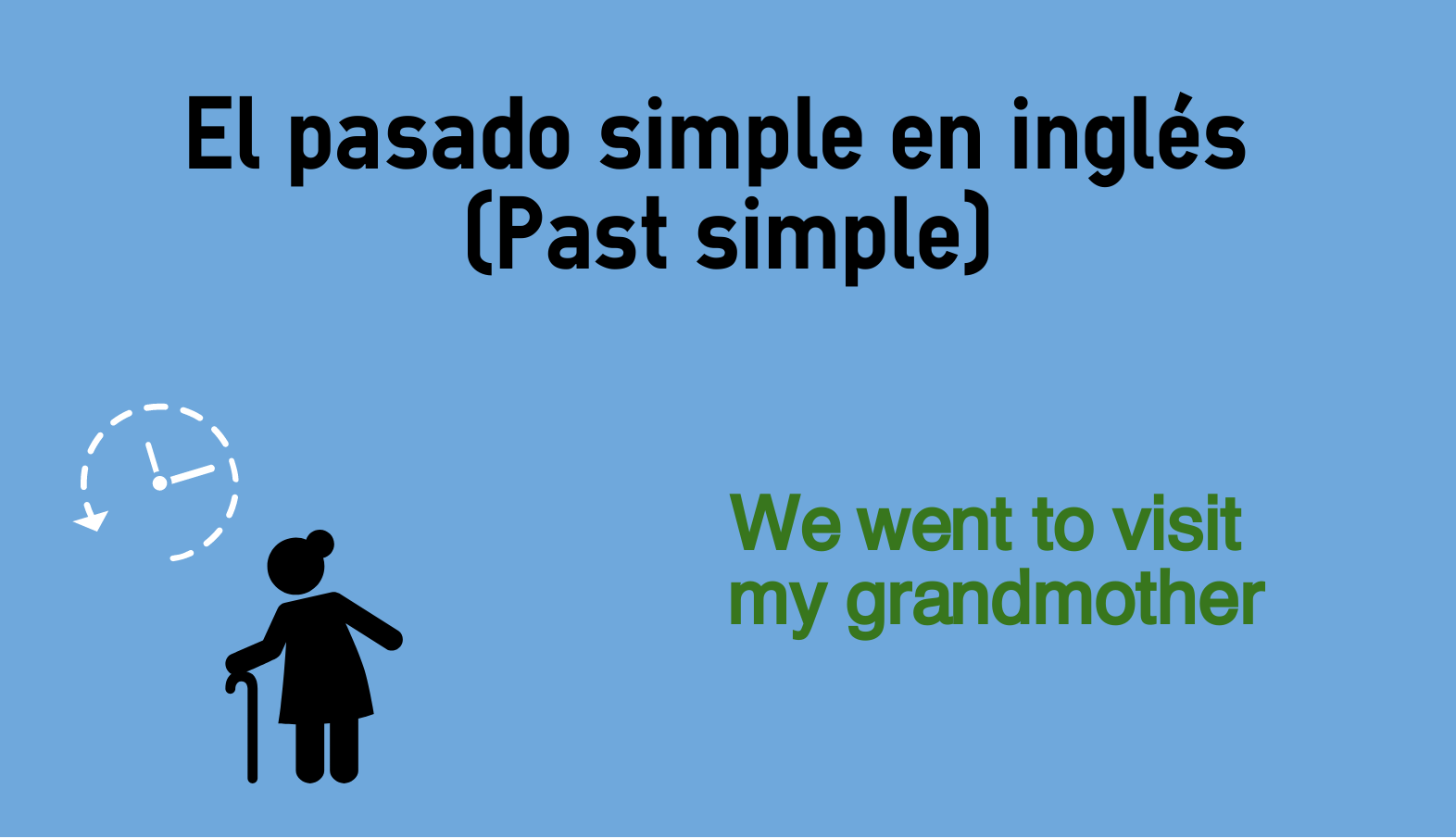 Pasado Simple En Inglés Past Simple Colanguage