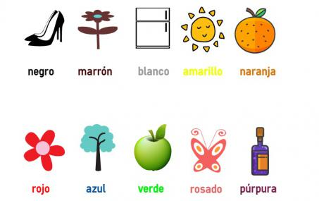 Colours In Spanish Colanguage
