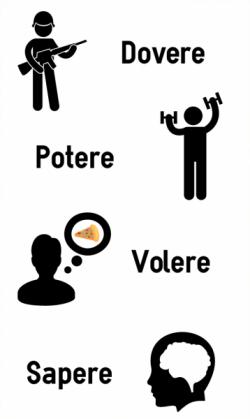 I Verbi Modali O Verbi Servili In Italiano Colanguage