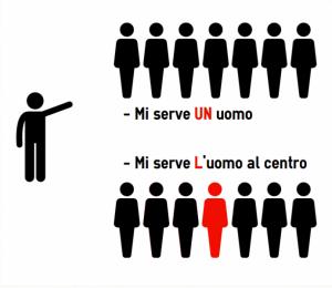 L 39 articolo indeterminativo in italiano un un 39 uno for Articoli casa