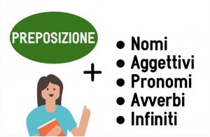 Le preposizioni italiane colanguage for Quante sono le camere del parlamento italiano