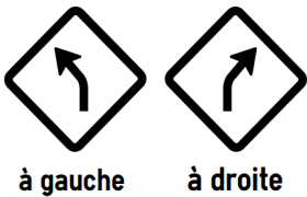 Asking for directions in French | coLanguage