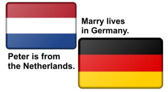 netherlands and germany - Englisch Dialog Beispiel