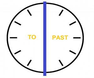 fb96822336a1 Las horas en inglés | coLanguage