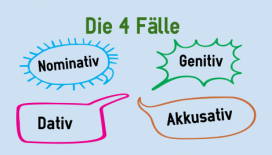 nominative, dative, genitive, accusative