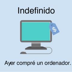 Unterschied zwischen Imperfecto und Indefinido | coLanguage
