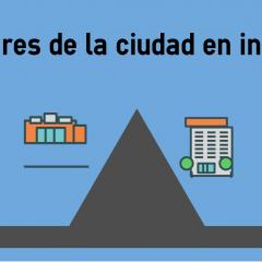 Lugares De La Ciudad En Inglés Colanguage