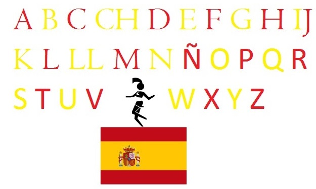 The alphabet in Spanish