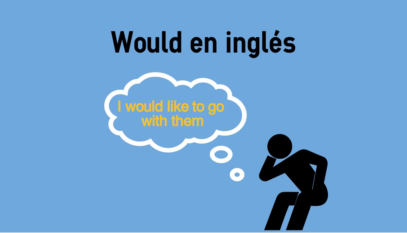 Verbos Auxiliares En Ingl S -> Como Se Dice Investigar En Ingles